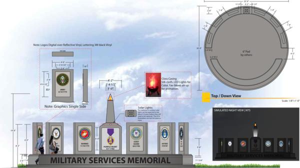 Military Memorial